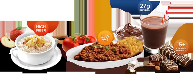 profileplan_food.png